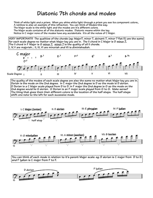 Diatonic 7th chords modes BOOK